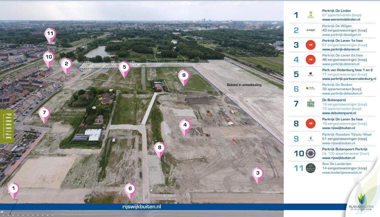 Overzicht actuele projecten in RijswijkBuiten